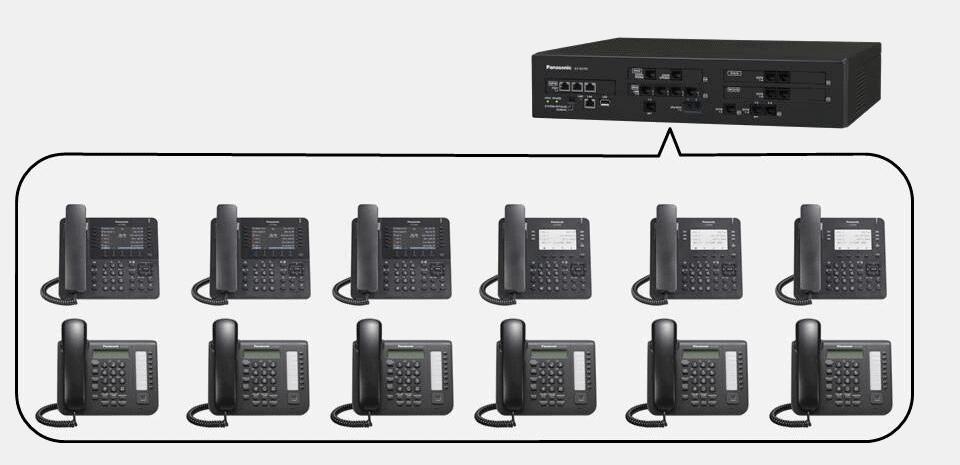 Panasonic Phone System Sale